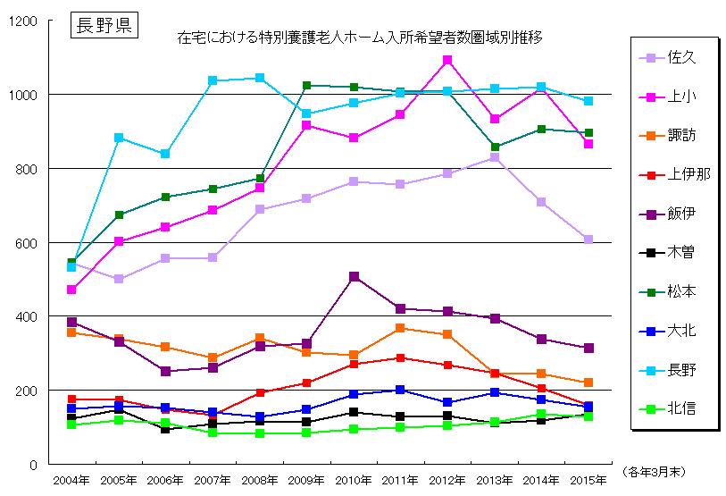 tokuyou_suii2015